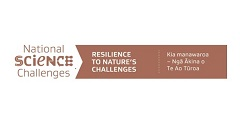 Resilience to Nature's Challenges